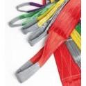 Λωρίδες ανύψωσης και συστήματα αγκύρωσης
